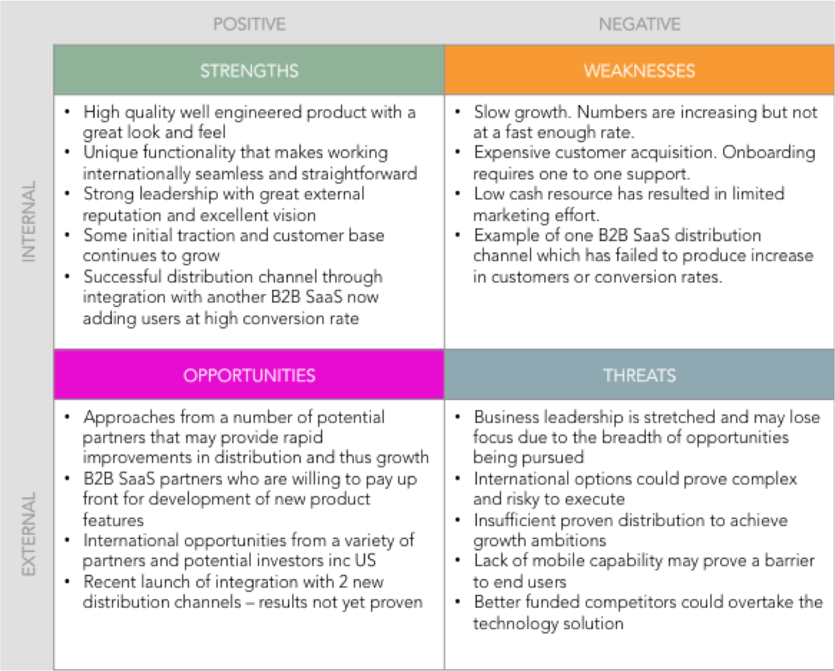 swot analysis and tools Visualize your company's swot table identify your company (or competitor's) strengths, weaknesses, opportunities, and threats take a look at our free swot analysis template and examples.