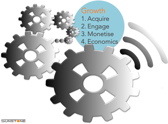 graphic of start up growth engine