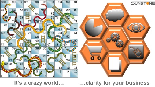 6 business model icons plus snakes and ladders graphic